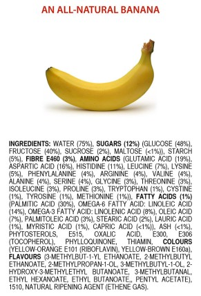 ingredients of a banana